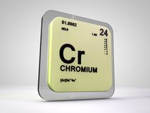 Chromium - Cr - chemical element periodic table. 3d render Royalty Free Stock Photo