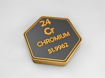 Chromium - Cr - chemical element periodic table hexagonal shape. 3d illustration Royalty Free Stock Images