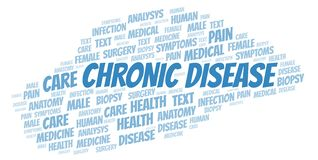 Chronic Disease word cloud. Wordcloud made with text only vector illustration
