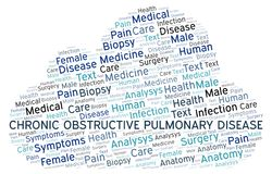 Chronic Obstructive Pulmonary Disease word cloud. Wordcloud made with text only stock illustration