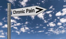 Chronic pain Royalty Free Stock Images