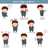 Chroniczny zmęczenie syndrom royalty ilustracja
