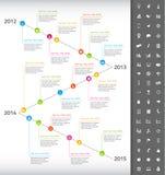 Chronologie avec des étapes importantes d'arc-en-ciel et des icônes d'événement Images stock