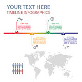 Chronologie d'Infographics Image stock