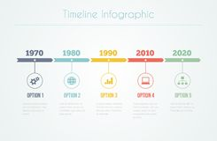 Chronologie Infographic Photographie stock