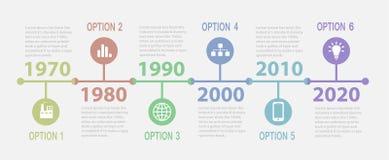 Chronologie Infographic Royalty-vrije Stock Afbeelding