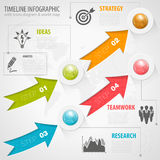 Chronologie Infographic Royalty-vrije Stock Foto's