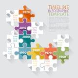Chronologie Infographic Image libre de droits