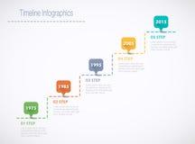 Chronologie Infographic avec des indicateurs et texte dans le rétro style illustration de vecteur
