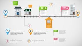 Chronologie infographic bedrijfsmalplaatjevector Stock Afbeelding