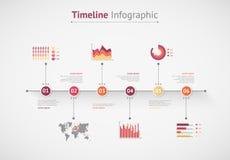 Chronologie Infographic De kaart van de wereld Royalty-vrije Stock Afbeeldingen