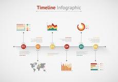 Chronologie Infographic De kaart van de wereld stock foto's