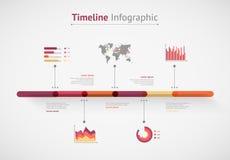 Chronologie Infographic De kaart van de wereld Stock Foto