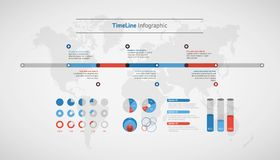 Chronologie Infographic De kaart van de wereld stock afbeelding