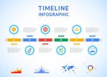 Chronologie Infographic met diagrammen en tekst Stock Foto