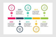 Chronologie infographic ontwerp vector en marketing pictogrammen voor werkschemalay-out, diagram, jaarverslag stock illustratie
