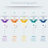 Chronologie Infographic in retro stijl Stock Foto