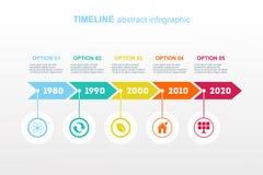 Chronologie Infographic Vector ontwerpmalplaatje Royalty-vrije Stock Fotografie