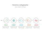 Chronologie Infographic in vlak ontwerp Stock Foto
