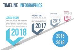 Chronologie Infographics stock illustratie