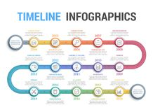 Chronologie Infographics Images stock