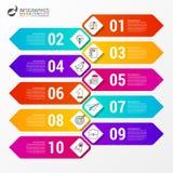 Chronologieconcept Het malplaatje van het Infographicontwerp met 10 stappen Royalty-vrije Stock Afbeelding