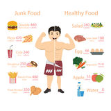 Chubby man and Muscular man vector illustration.  Stock Images