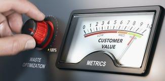 Chuda produkcja Dodaje klient wartość obraz stock