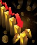 Chute de diagramme de prix de l'or Image libre de droits