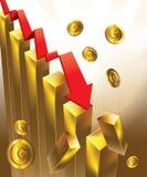 Chute de diagramme de prix de l'or Photos stock