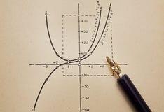 Ciência da matemática Foto de Stock