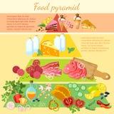 Cibo sano infographic dell'alimento salutare royalty illustrazione gratis