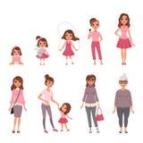 Cicli di vita della donna, fasi di crescere dal bambino all'illustrazione di vettore della donna Fotografia Stock Libera da Diritti