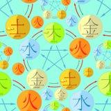 Ciclo cinese della generazione dei cinque elementi di base Fotografia Stock