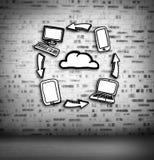Ciclo computacional de la nube
