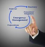 Ciclo de gestão da emergência imagens de stock