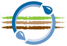 Ciclo de las aguas Fotografía de archivo libre de regalías