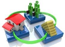 Ciclo de las propiedades inmobiliarias Imagen de archivo