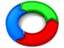 Ciclo de tres fases en blanco Imagen de archivo libre de regalías