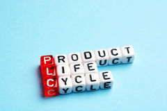 Ciclo de vida del producto del PLC Foto de archivo