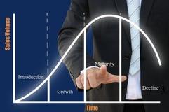 Ciclo de vida do produto do conceito do negócio Fotos de Stock