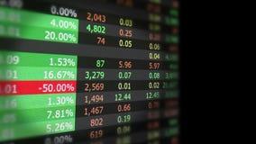 Ciclo del mercato azionario archivi video