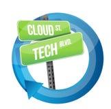Ciclo del segnale stradale di tecnologia della nuvola Fotografia Stock