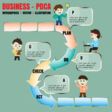 Ciclo di Deming - flusso di lavoro di PDCA Immagini Stock Libere da Diritti