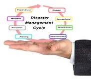 Ciclo di gestione dei disastri Fotografie Stock