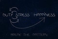 Ciclo di sforzo e di dovere che è fermato dalla felicità royalty illustrazione gratis