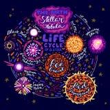 Ciclo di vita della stella illustrazione vettoriale