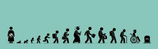Ciclo di vita e processo di invecchiamento illustrazione di stock