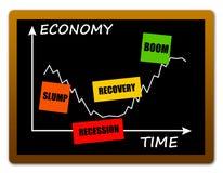 Ciclo economico Fotografia Stock Libera da Diritti