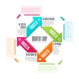 Ciclo Infographic del quartetto Fotografia Stock